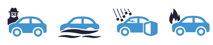 comprehensive coverage types texas car insurance